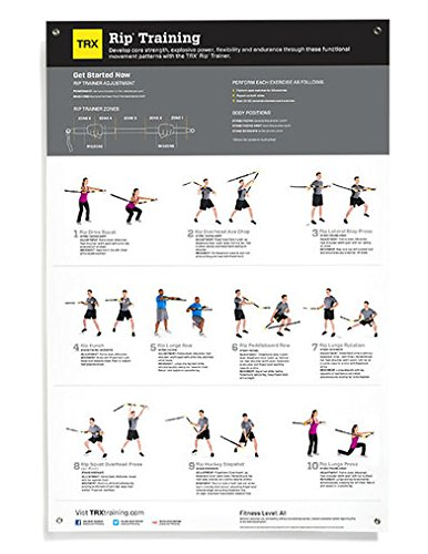 TRX Training RIP Training Workout Poster, Exercise Guide for RIP Trainer