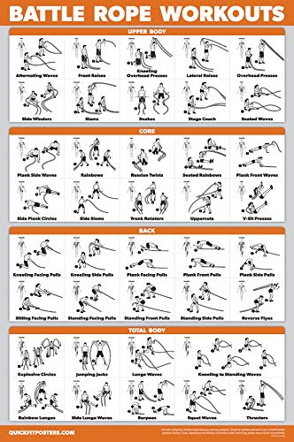 QuickFit Battle Rope Workout Poster - Laminated - Illustrated Exercise Chart (Laminated, 18' x 27')