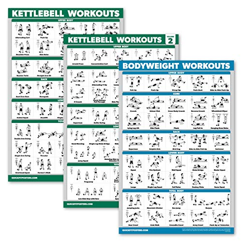 Palace Learning 3 Pack: Kettlebell Workouts Volume 1 & 2 + Bodyweight Exercises Poster Set - Set of 3 Workout Charts (Laminated, 18' x 27')